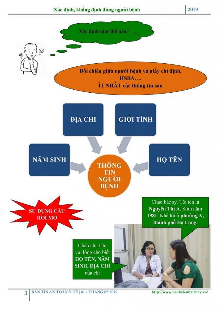 Poster xác định chính xác bệnh nhân