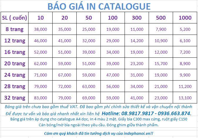 Báo giá in catalogue Hà Nội