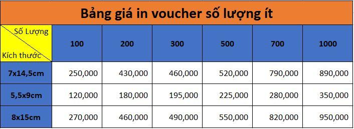 Bảng báo giá in voucher số lượng ít